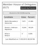 Mooradian results